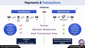 blockchain currency